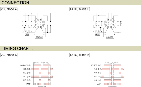 H3B WIRING & FUNCTIONS